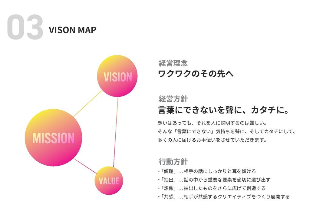 VISON MAP 03 ワクワクのその先へ 言葉にできないを聲に、カタチに。 想いはあっても...