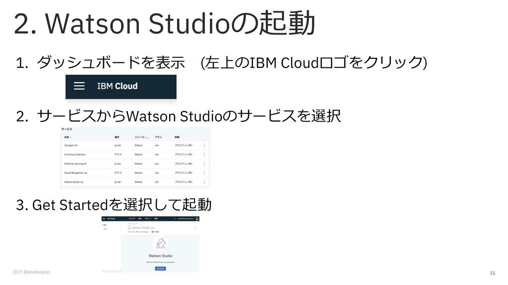 11 1. ダッシュボードを表⽰ (左上のIBM Cloudロゴをクリック) 2. サービスか...