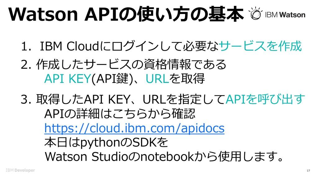 Watson APIの使い⽅の基本 17 1. IBM Cloudにログインして必要なサービス...