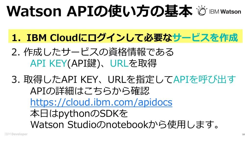 Watson APIの使い⽅の基本 18 1. IBM Cloudにログインして必要なサービス...