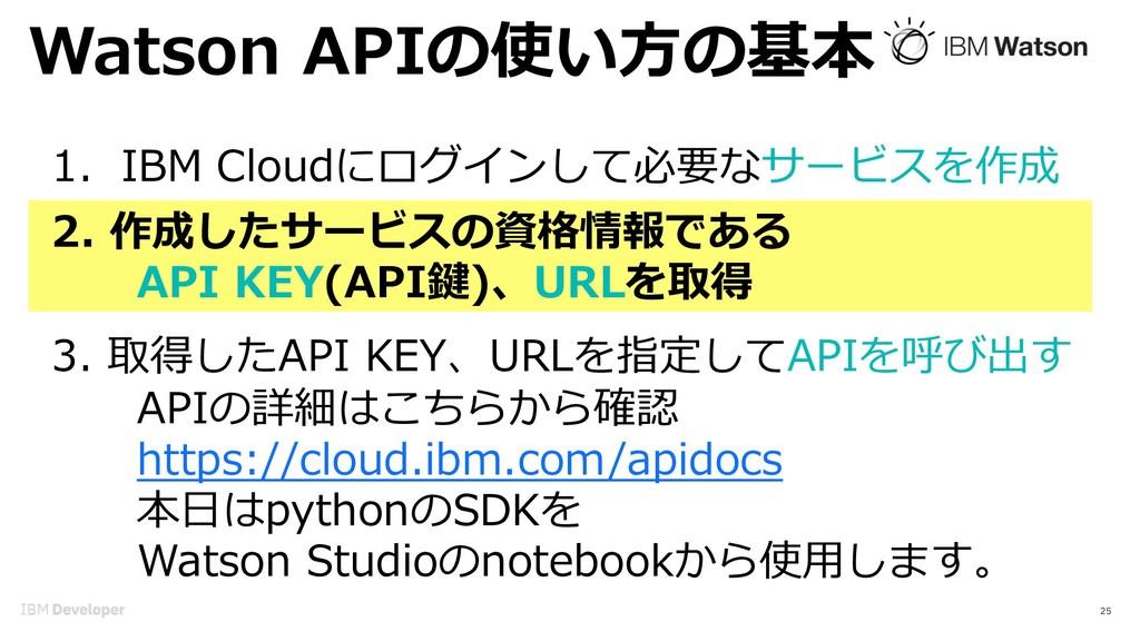Watson APIの使い⽅の基本 25 1. IBM Cloudにログインして必要なサービス...