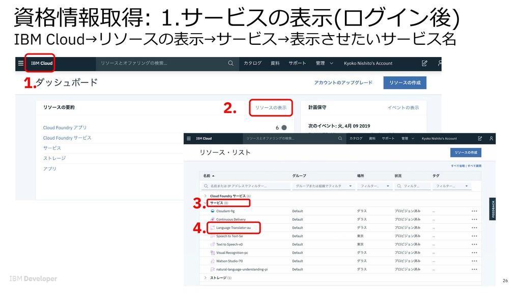 26 1. 資格情報取得: 1.サービスの表⽰(ログイン後) IBM Cloud→リソースの表...