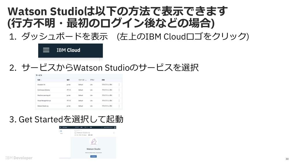 30 1. ダッシュボードを表⽰ (左上のIBM Cloudロゴをクリック) 2. サービスか...
