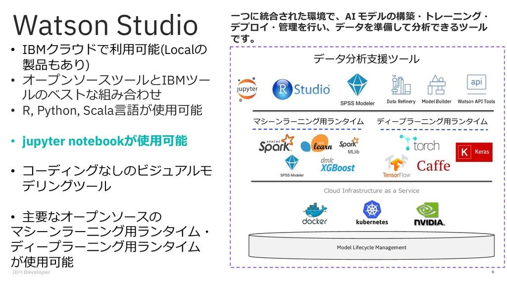Watson Studio 6 Model Lifecycle Management マシーン...