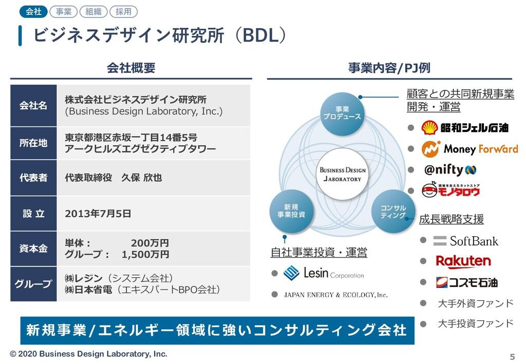 © 2020 Business Design Laboratory, Inc. 5 ビジネスデ...