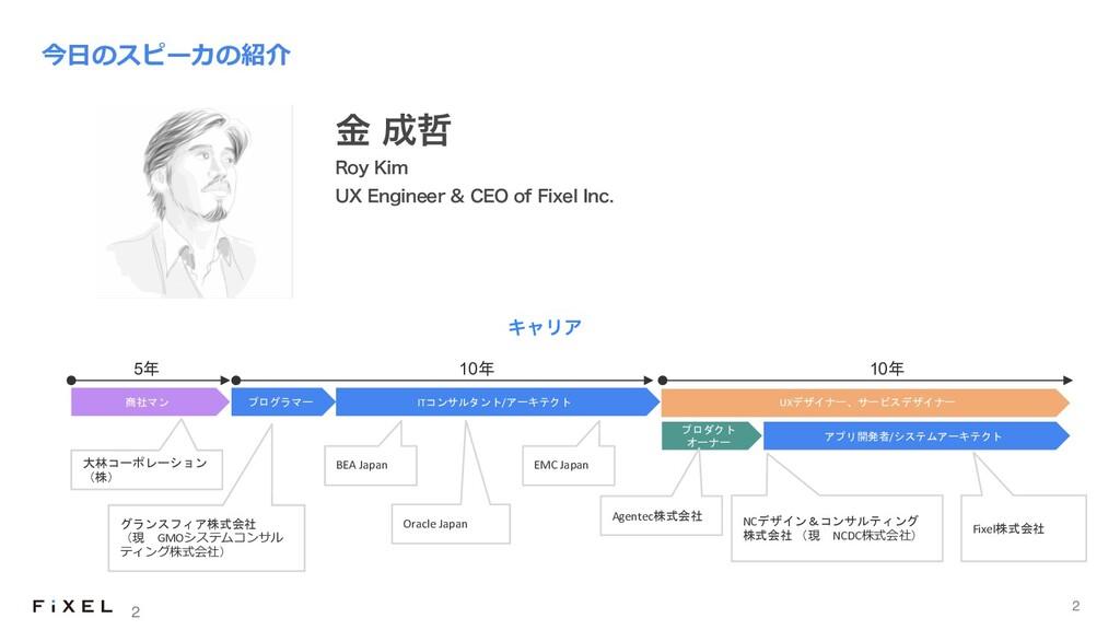 2 今⽇のスピーカの紹介 2 ۚ  3PZ,JN 69&OHJOFFS$&0P...
