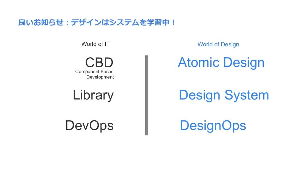 良いお知らせ︓デザインはシステムを学習中︕ Atomic Design Design Syst...