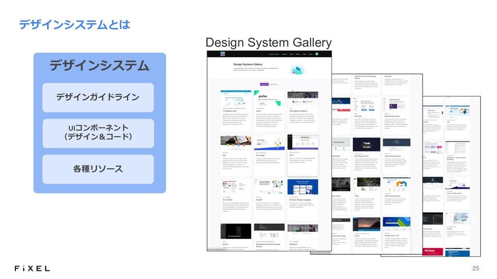 25 デザインシステムとは デザインシステム デザインガイドライン UIコンポーネント (デザ...
