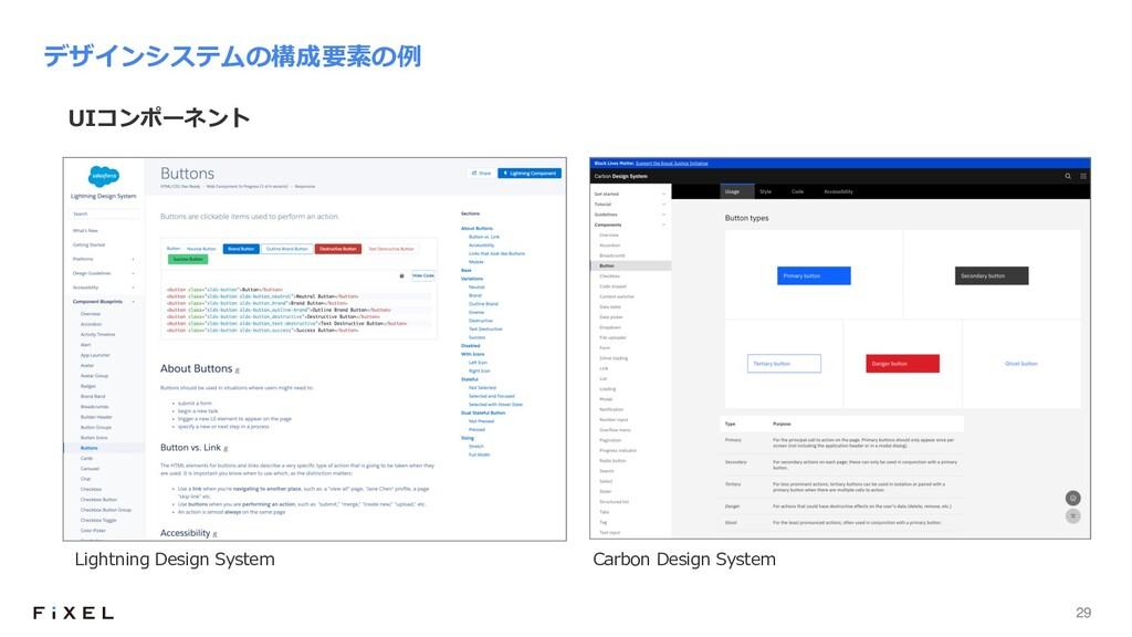29 UIコンポーネント デザインシステムの構成要素の例 Lightning Design S...