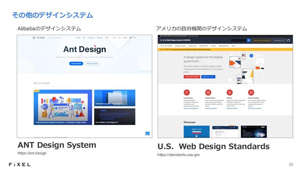 33 Alibabaのデザインシステム その他のデザインシステム ANT Design Sys...