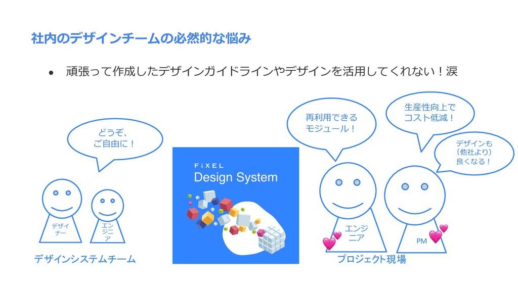 デザイ ナー 社内のデザインチームの必然的な悩み l 頑張って作成したデザインガイドラインやデ...