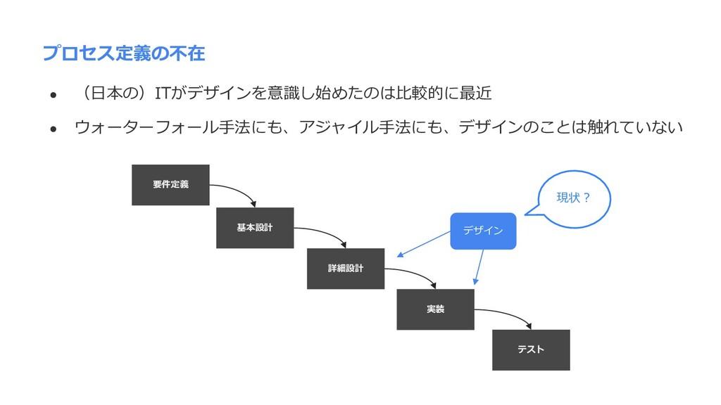 プロセス定義の不在 l (⽇本の)ITがデザインを意識し始めたのは⽐較的に最近 l ウォーター...