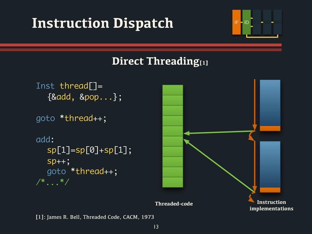 Inst thread[]= {&add, &pop...}; goto *thread++;...