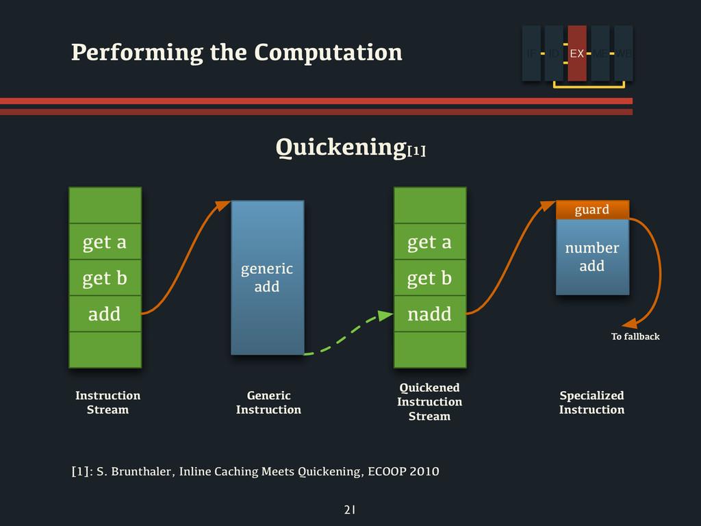 Quickening[1] 21 Instruction Stream Generic Ins...