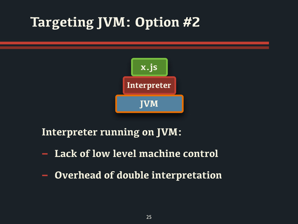Interpreter running on JVM: - Lack of low level...