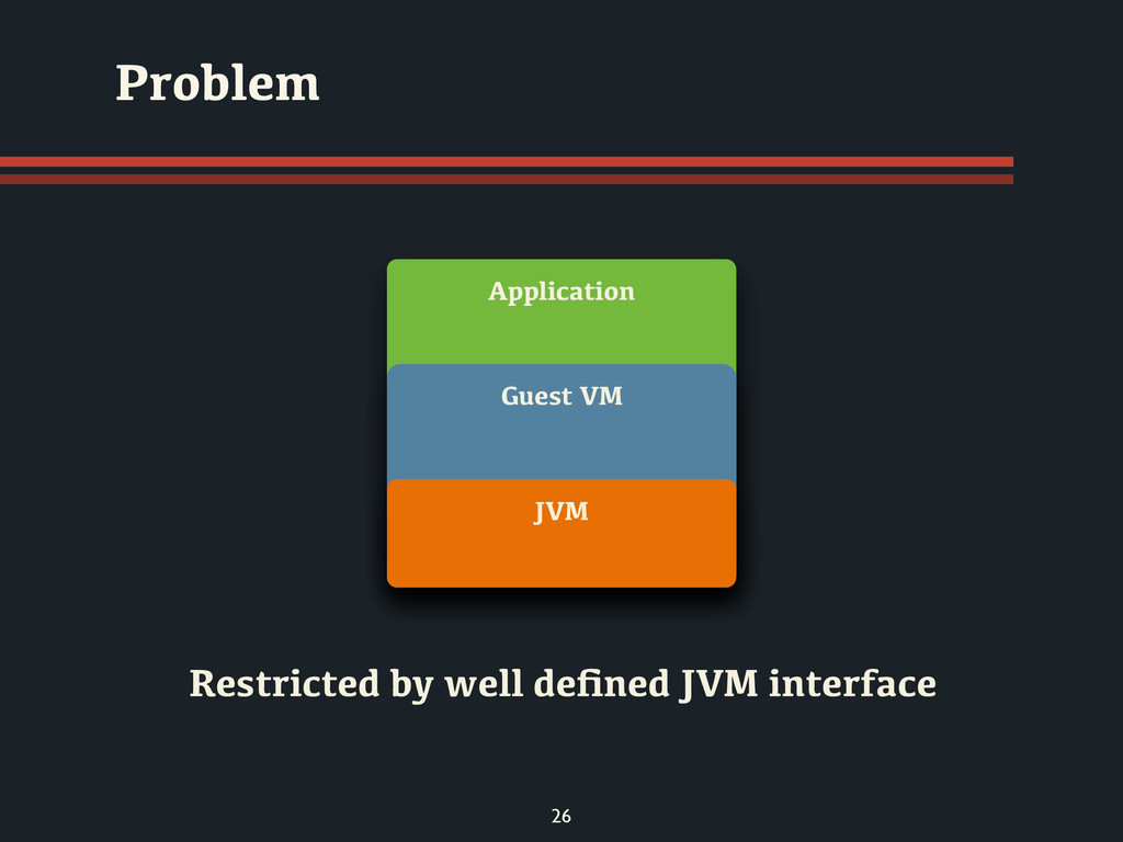 Restricted by well defined JVM interface 26 Prob...