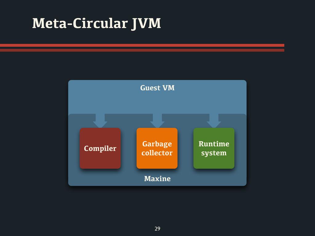 29 Meta-Circular JVM Guest VM Maxine Compiler G...
