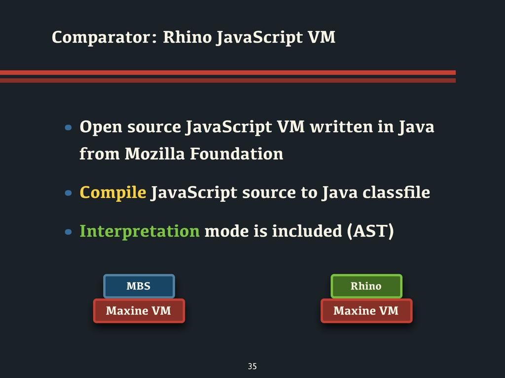35 Comparator: Rhino JavaScript VM • Open sourc...