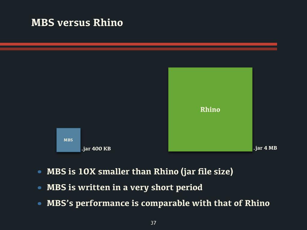 37 MBS versus Rhino • MBS is 10X smaller than R...