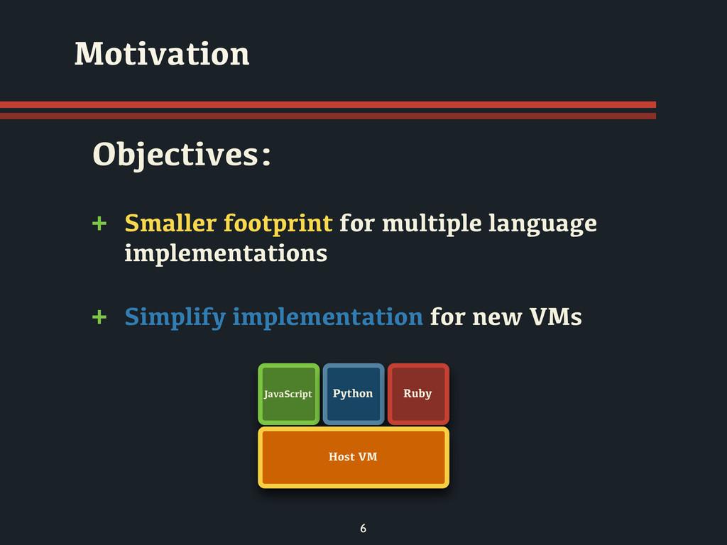 Objectives: + Smaller footprint for multiple la...