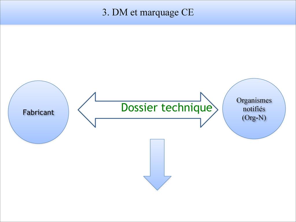 3. DM et marquage CE Dossier technique Fabrican...