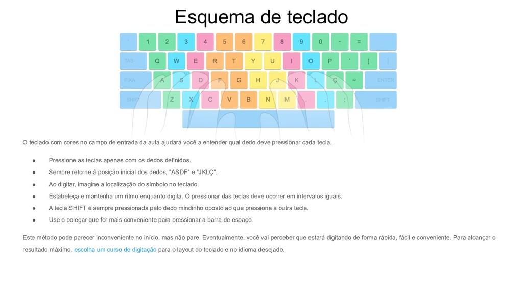 Esquema de teclado O teclado com cores no campo...