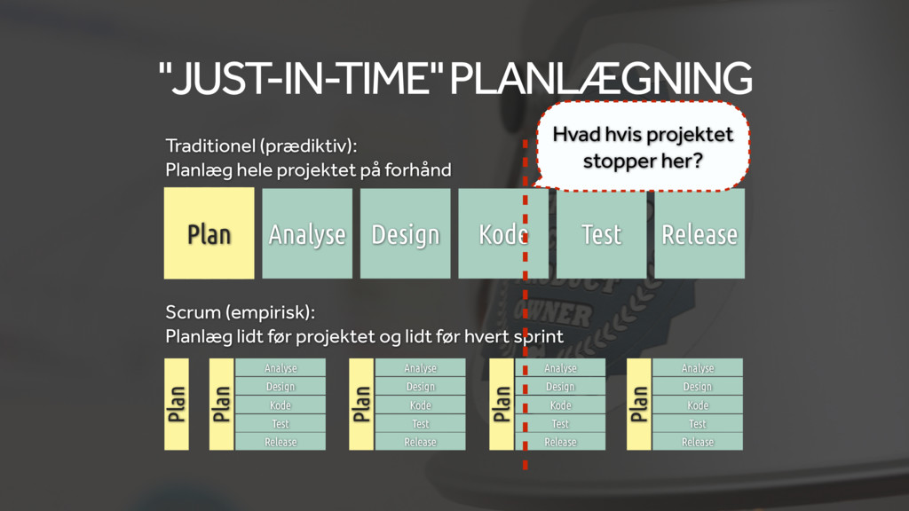 "Plan Plan Plan Plan Plan ""JUST-IN-TIME"" PLANLÆG..."