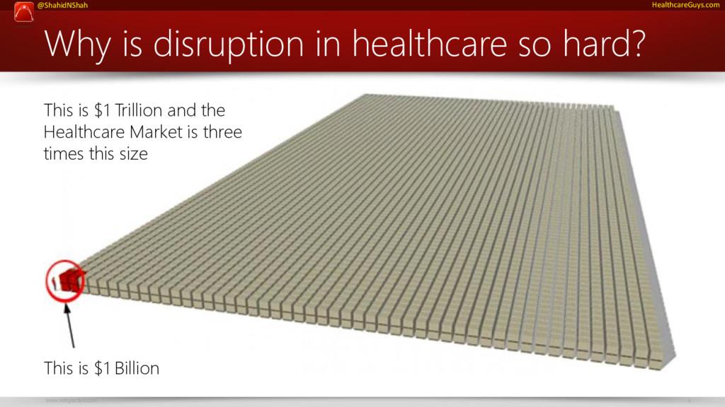 www.netspective.com 6 @ShahidNShah HealthcareGu...