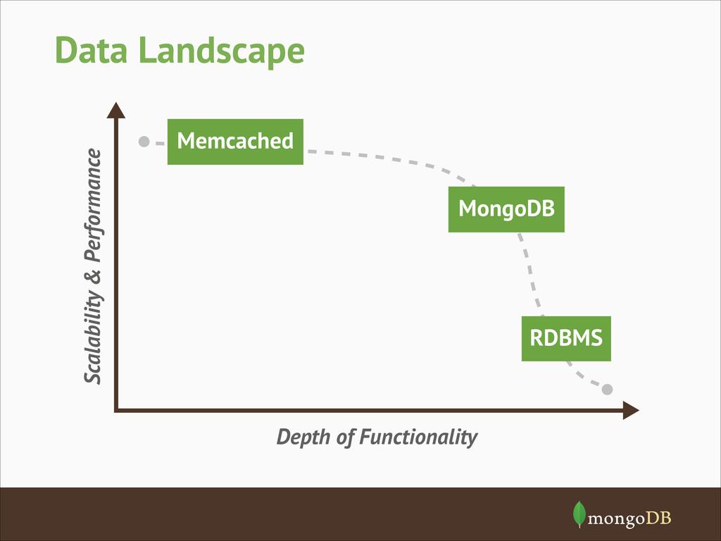 Data Landscape Depth of Functionality Scalabili...