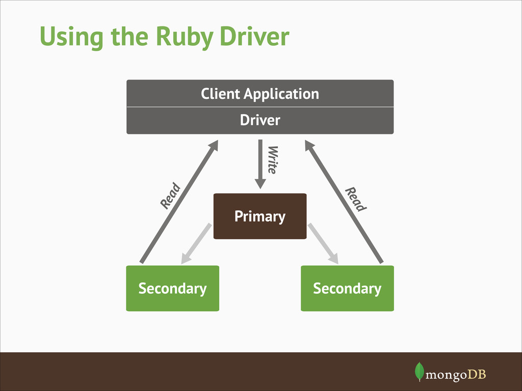 Using the Ruby Driver Secondary Secondary Prima...