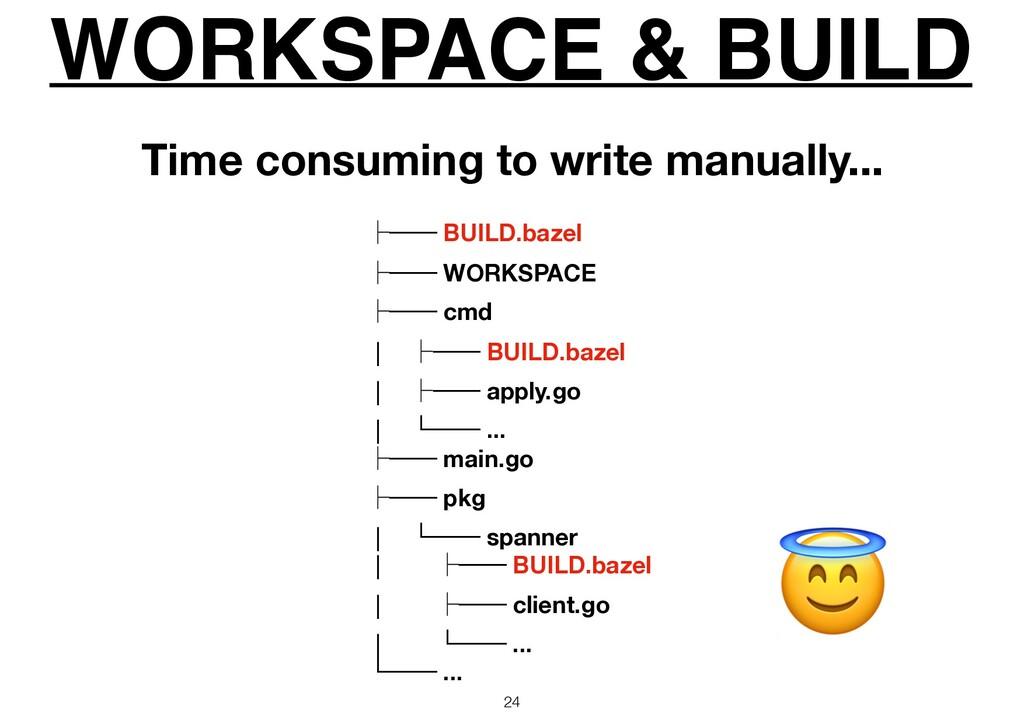 WORKSPACE & BUILD 24 ᵓ── BUILD.bazel ᵓ── WORKSP...