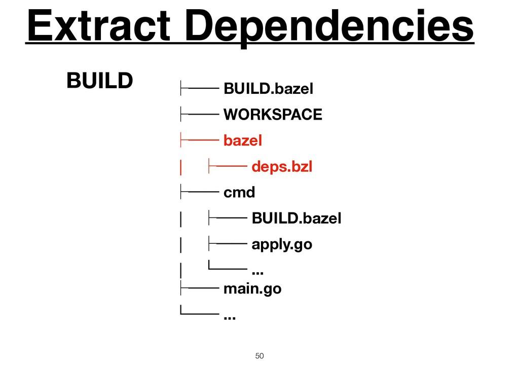 50 ᵓ── BUILD.bazel ᵓ── WORKSPACE ᵓ── bazel │ ᵓ─...