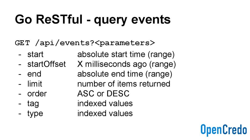 Go ReSTful - query events GET /api/events?<para...