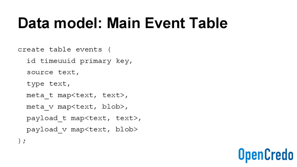 Data model: Main Event Table create table event...
