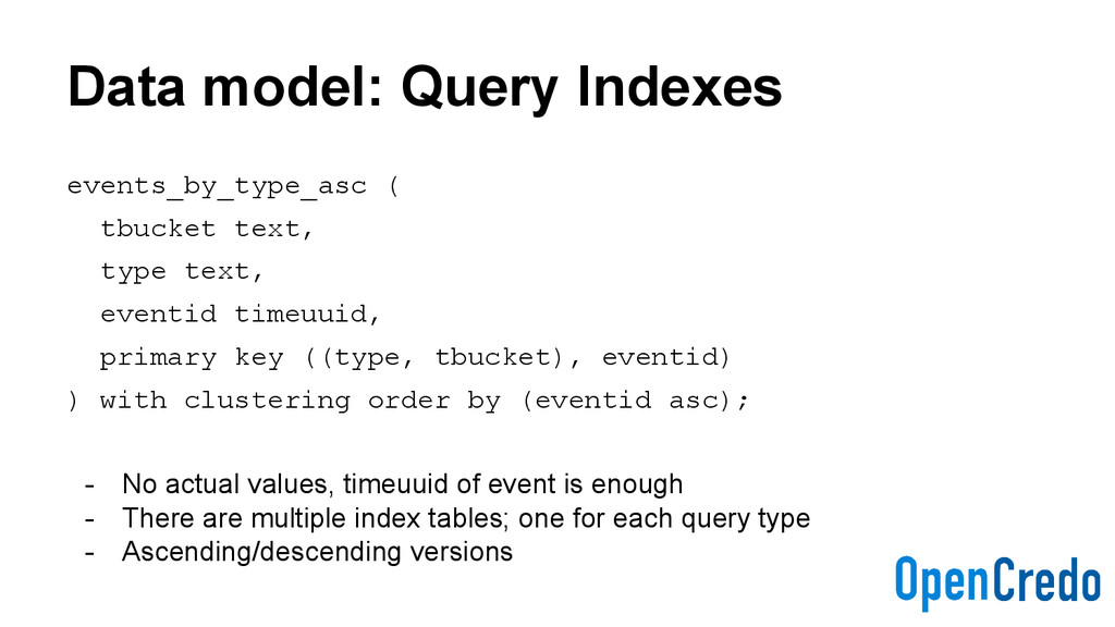 Data model: Query Indexes events_by_type_asc ( ...