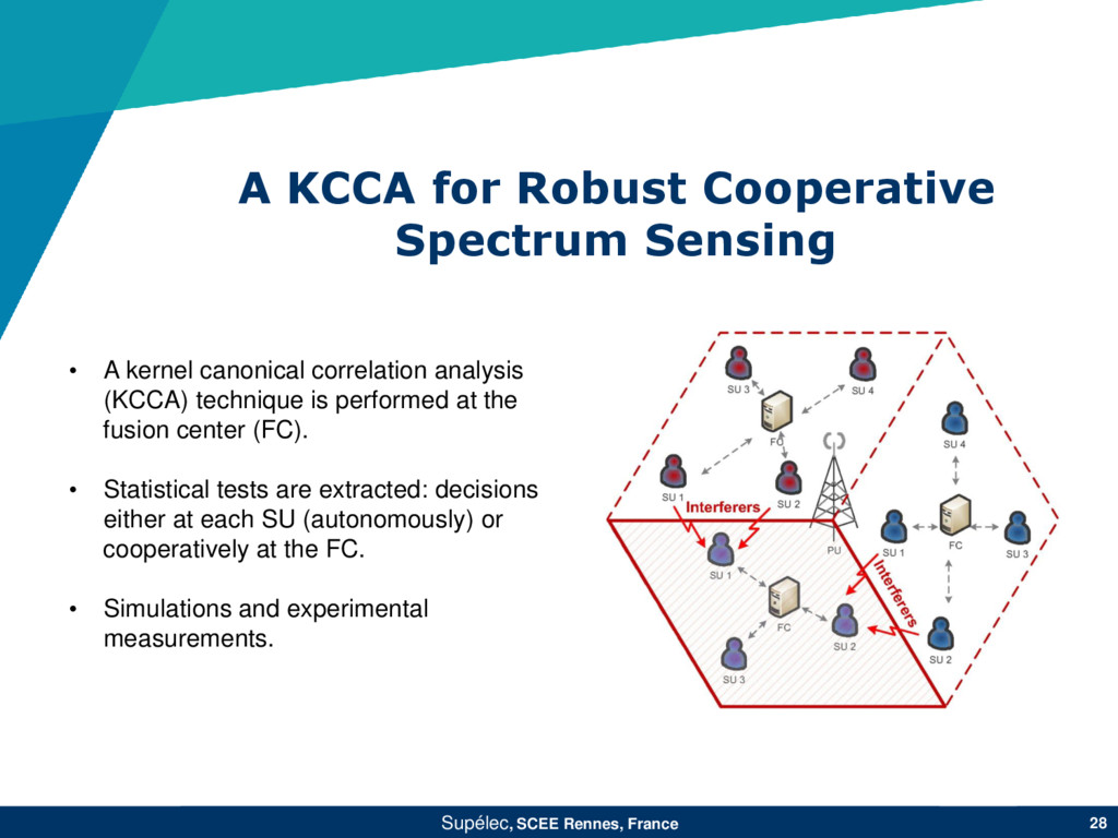 A KCCA for Robust Cooperative Spectrum Sensing ...