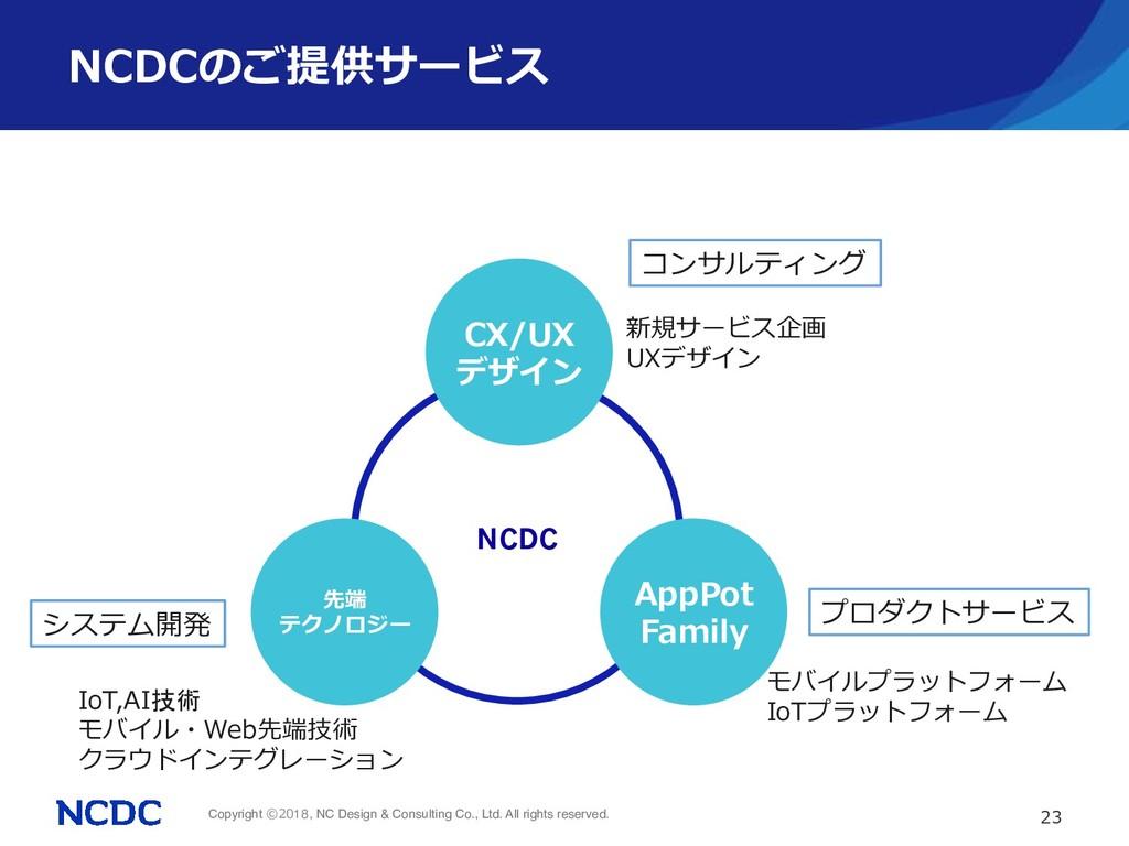 Copyright 18, NC Design & Consulting Co., Ltd. ...