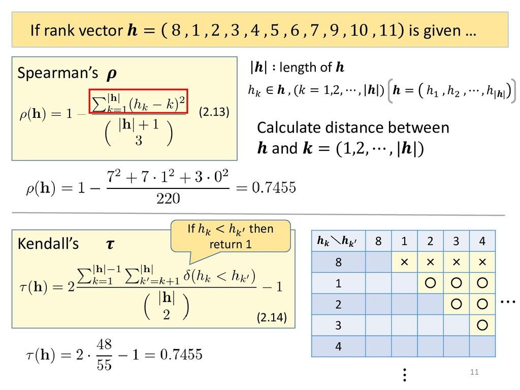 Spearman's  Kendall's  If rank vector  = 8 , 1 ...