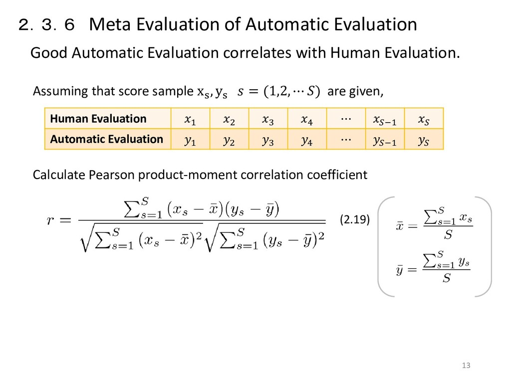 2.3.6 Meta Evaluation of Automatic Evaluation G...