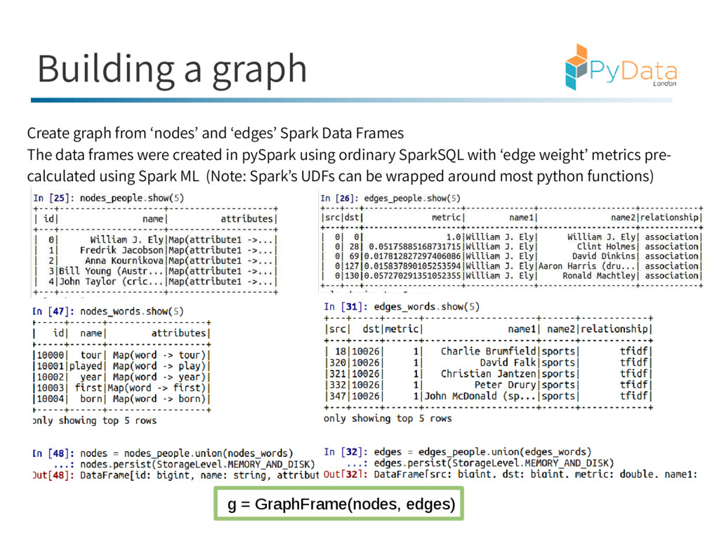Building a graph Create graph from 'nodes' and ...