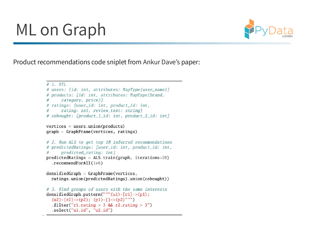 ML on Graph Product recommendations code sniple...