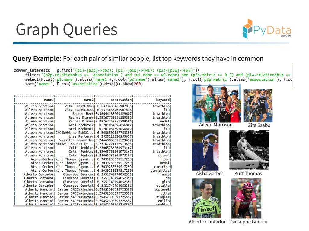 Graph Queries Query Example: For each pair of s...