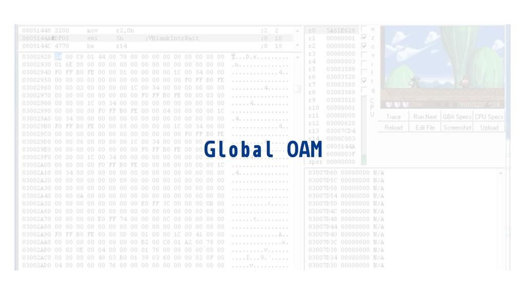 Global OAM