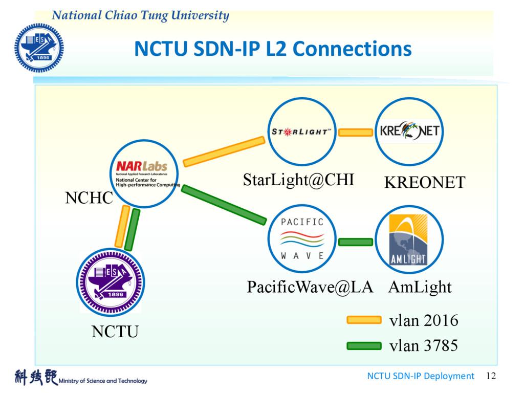 NCTU SDN-IP L2 Connections NCTU SDN-IP Deployme...