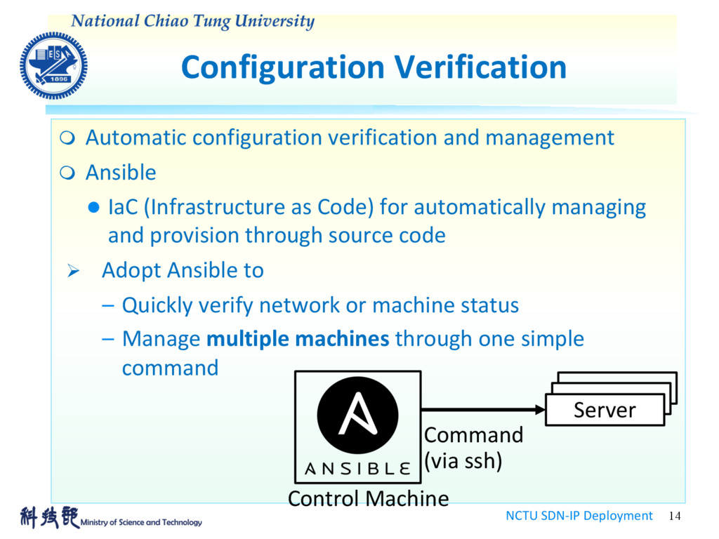 Configuration Verification NCTU SDN-IP Deployme...