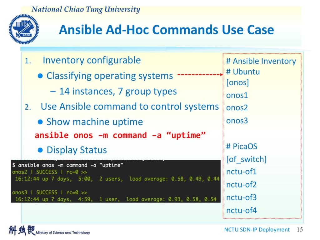 Ansible Ad-Hoc Commands Use Case NCTU SDN-IP De...