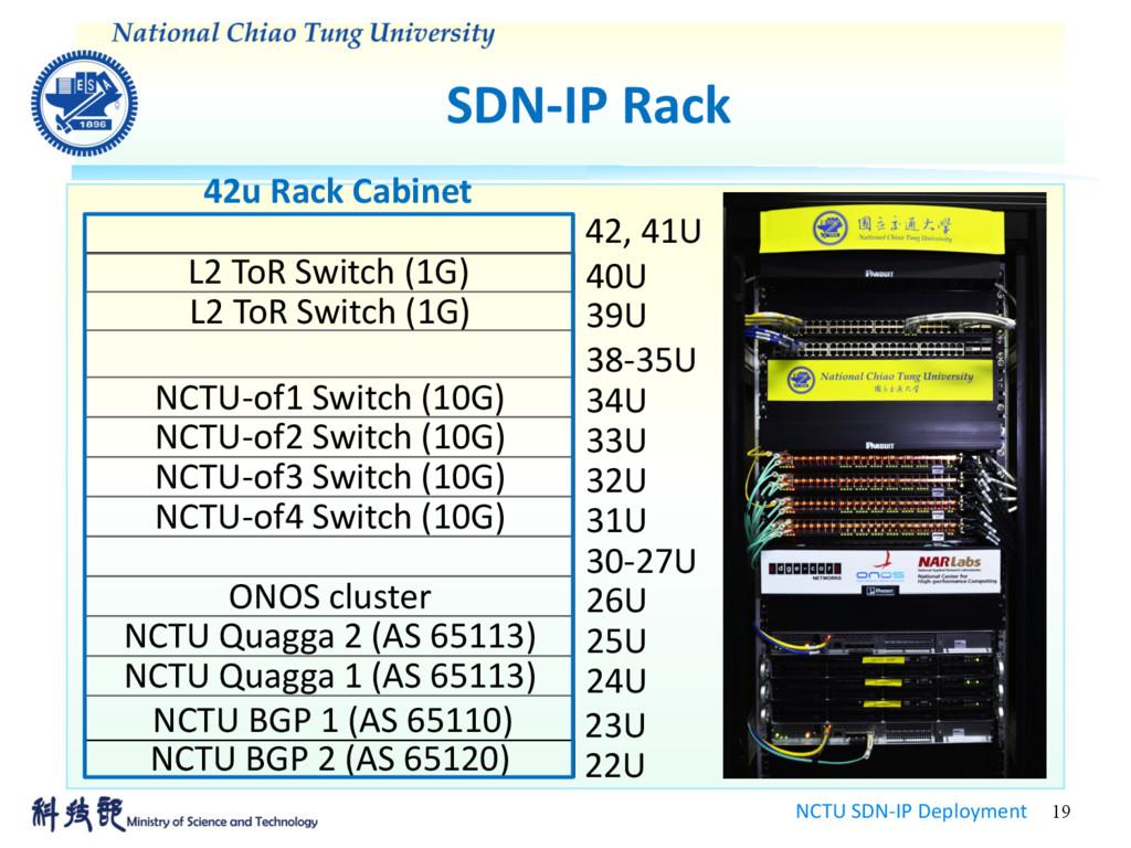 SDN-IP Rack NCTU SDN-IP Deployment 19 42u Rack ...