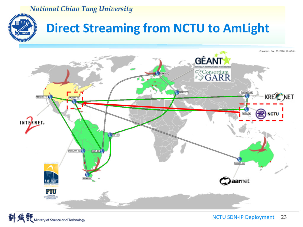 Direct Streaming from NCTU to AmLight NCTU SDN-...