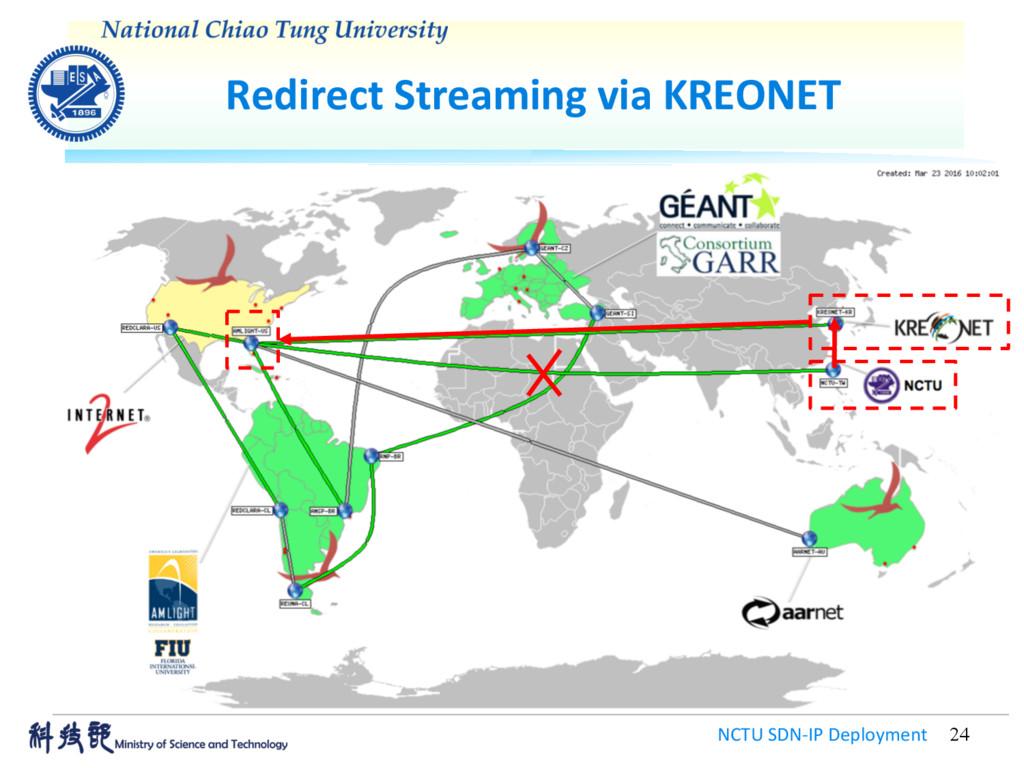 Redirect Streaming via KREONET NCTU SDN-IP Depl...