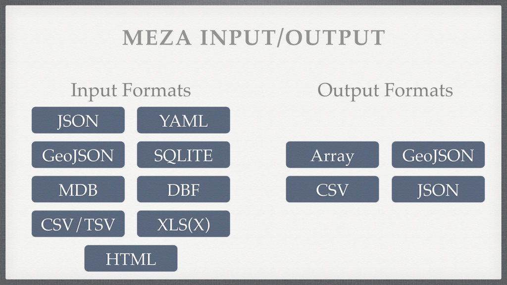 MEZA INPUT/OUTPUT Input Formats Output Formats ...